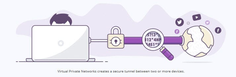 privateVPN диаграмма шифрования