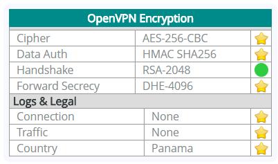 безопасность Mullvad VPN