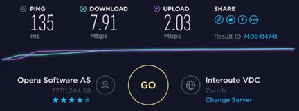 Уровень скорости на европейском сервере